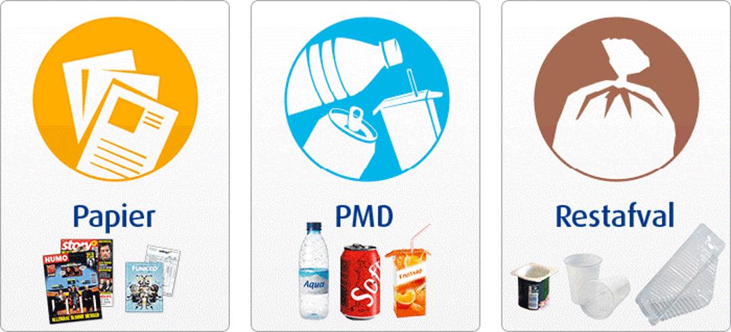Sorteren van papier, PMD en restafval